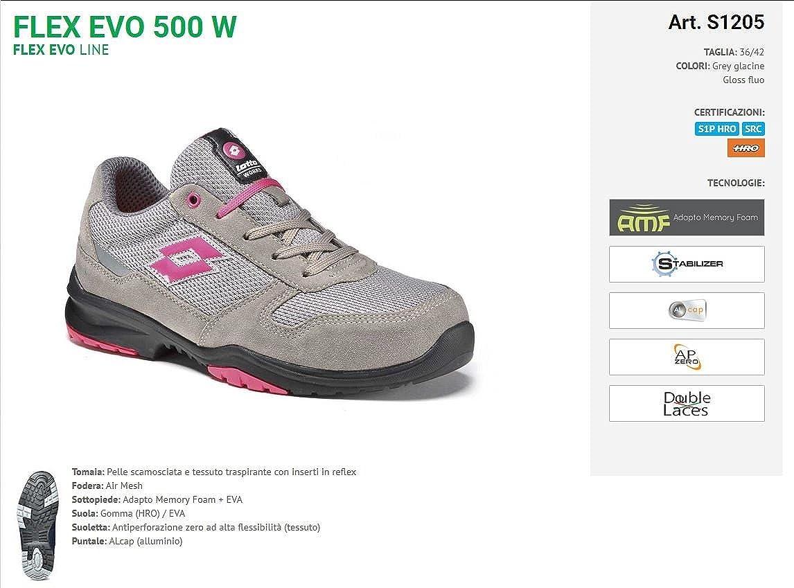 Lotto Calzado de Seguridad Works Flex Evo S1P SRC HRO Gris Rosa Memory Foam-771205: Amazon.es: Zapatos y complementos