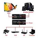 4K HDMI Splitter, GEREE HDMI Audio Extractor and