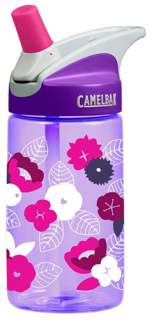 Best Water Bottles for Kids reviewed based on Ease of Use & Leak-Free