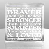 Kate Posh - Always remember you are BRAVER than you believe, STRONGER than you seem, SMARTER than you think & LOVED more…