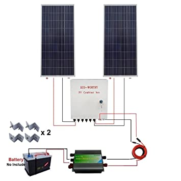 ECO-WORTHY 300 Watt Solar Panel Off Grid RV Boat Kit: 2pcs