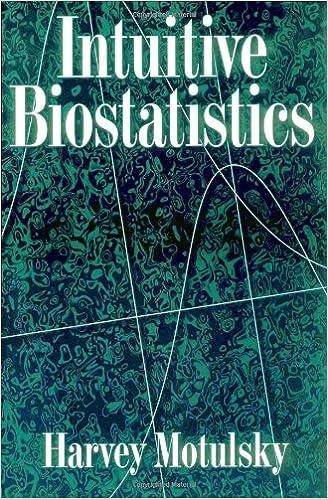Amazon intuitive biostatistics 9780195086072 harvey intuitive biostatistics 1st edition fandeluxe Choice Image