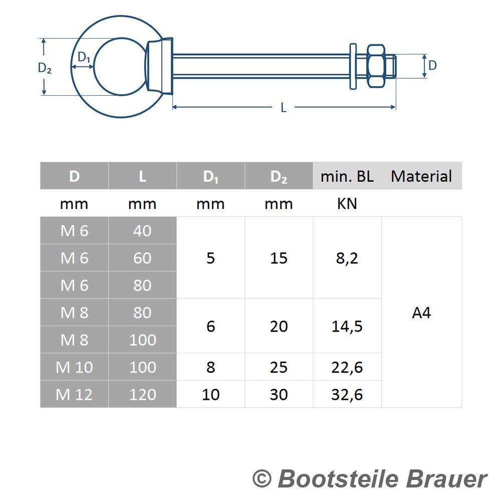/Acero inoxidable A4 20/unidades Perno Con Rosca m/étrica M6/x 60/mm/