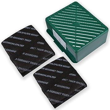 2 x Aktiv-Filtersystem Filter geeignet für Vorwerk Tiger 251 252