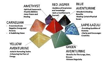 Jet Chakra Pyramid Gemstone 20-25mm Healing Set Vastu Reiki Chakra  Balancing Good Luck