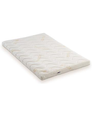 fabimax Colchón Comfort para auxiliar de cuna y