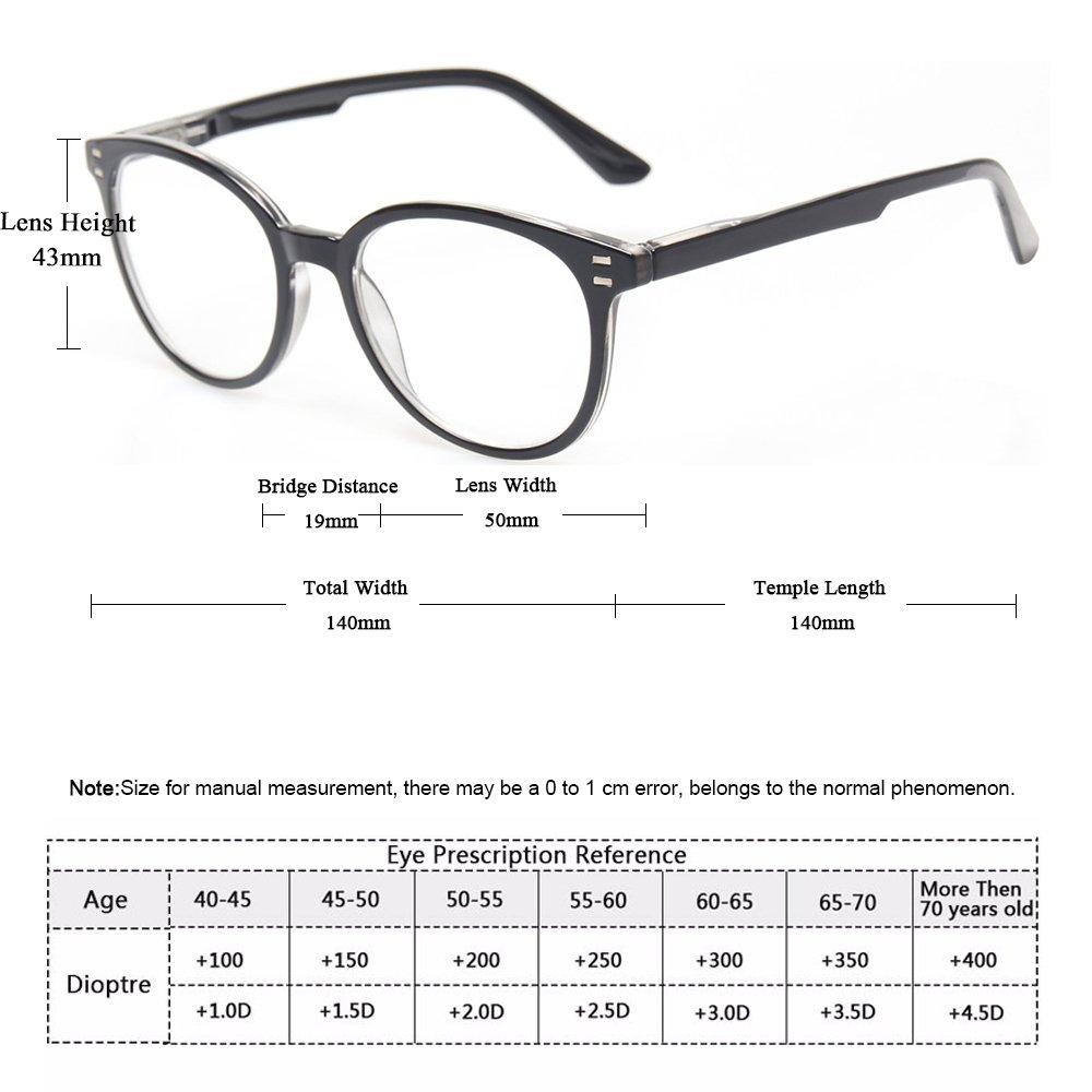 Kerecsen 5 Pack Classic Retro Round Frame Men and Women Readers Spring Hinge Glasses