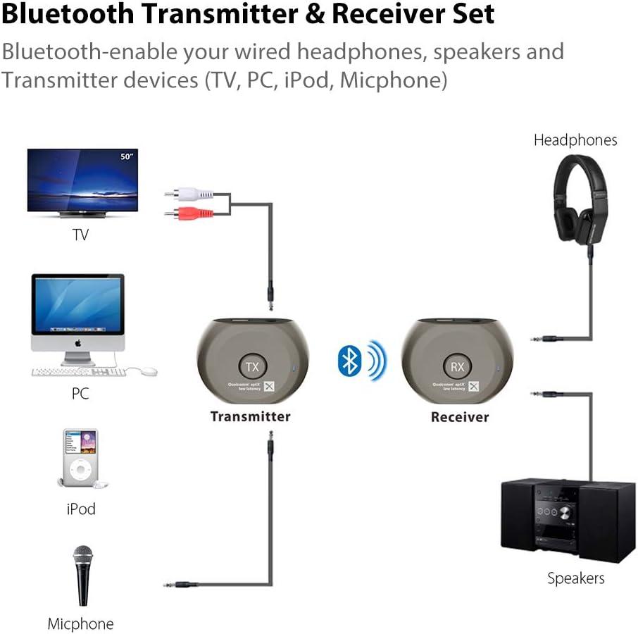Connect tv to soundbar through wireless kit