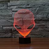 Best Accessory Power Table Lamps - SheShy 3D Lamp USB Power 7 Colors Amazing Review