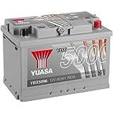 Varta Blue Dynamic E11 Car Battery, 574 012 068 3132, 12V