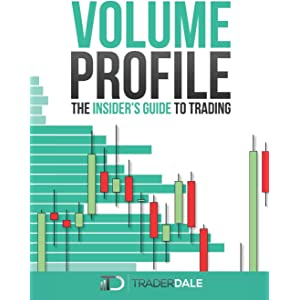 Markets in Profile: Profiting from the Auction Process: James F