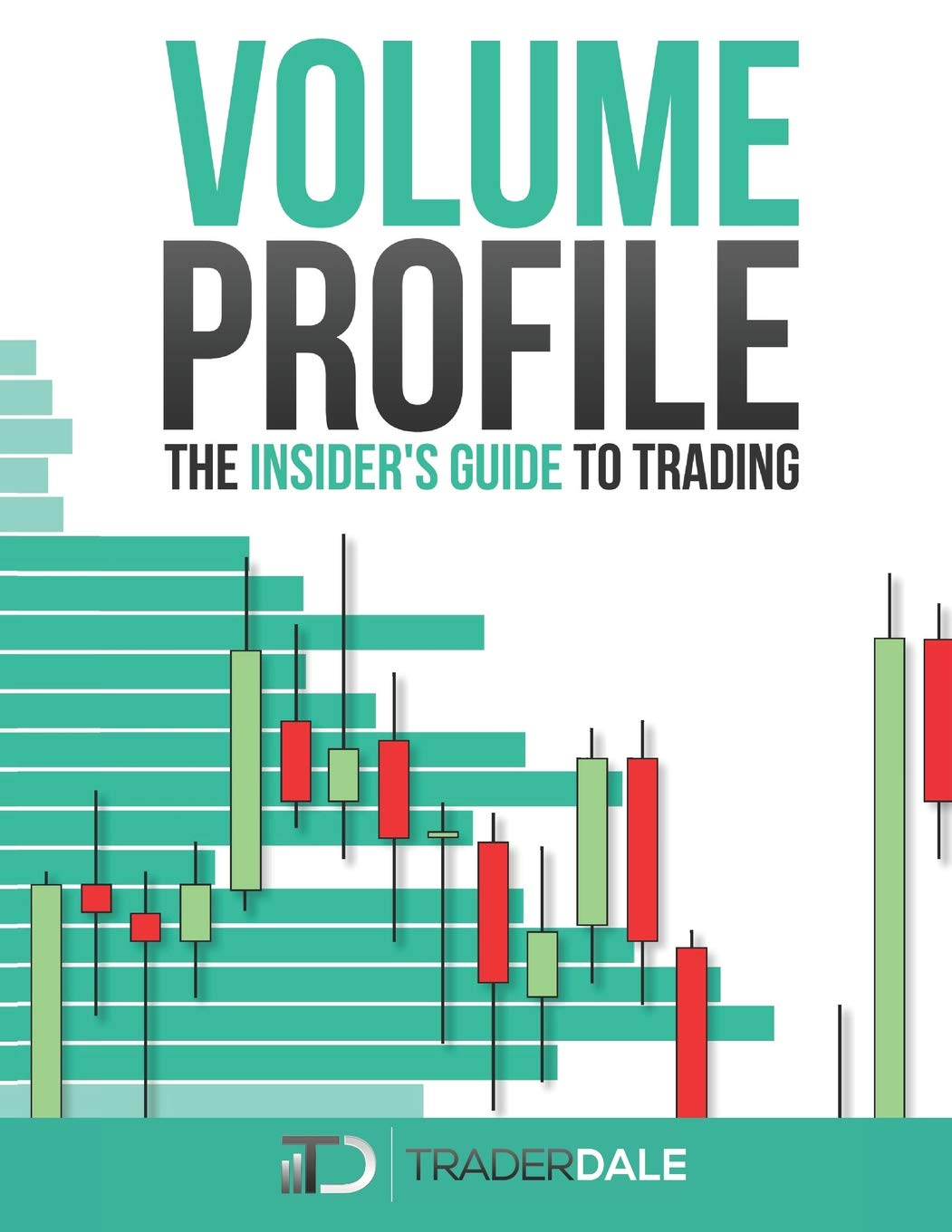 VOLUME PROFILE: The insider's guide to trading: Trader Dale