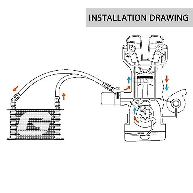 Kit Radiador Aceite universal para coche moto 10 rayas: Amazon.es: Coche y moto