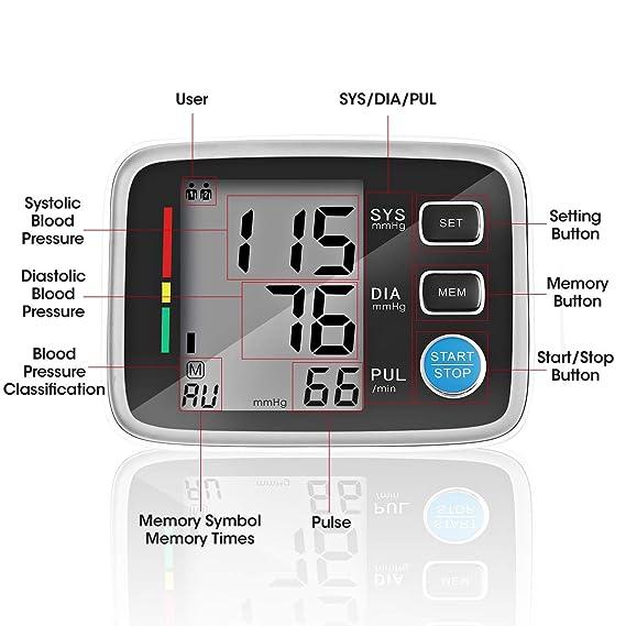Tensiómetro de brazo digital, lecturas de presión arterial rápidas, cómodas y precisas, validado clínicamente: Amazon.es: Salud y cuidado personal