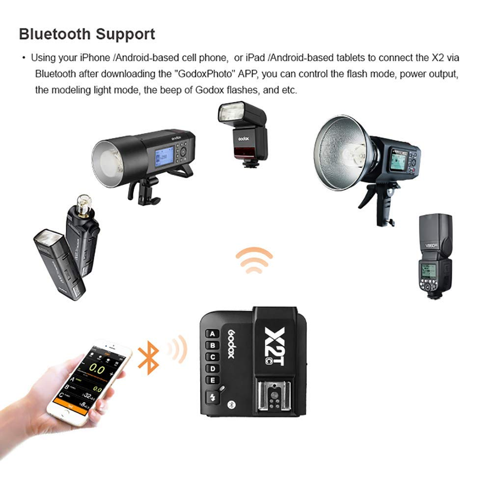Godox X2T-C TTL Wireless Flash Trigger Transmitter for Canon Bluetooth Connection Supports iOS/Android App Contoller 1/8000s HSS TCM Function 5 Separate Group Buttons X1T Upgrade Version by Godox (Image #3)