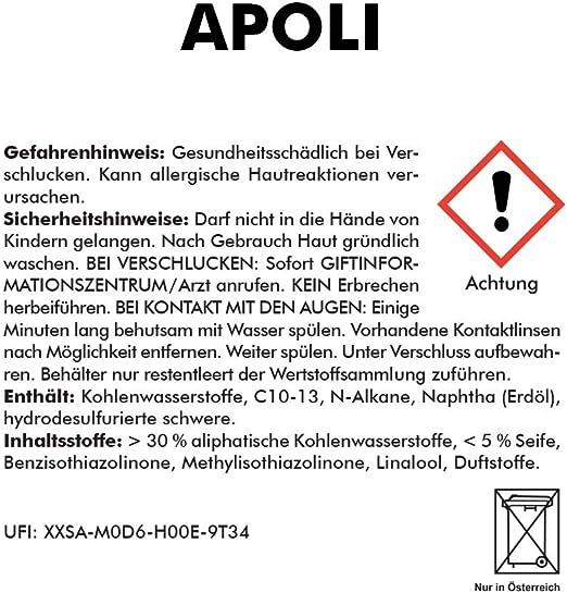 Abacus Kratzerentferner Hochglanzpolitur Set 7354 Auto