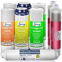 iSpring F9K 1-Year Replacement Filter Set for Alkaline RO Water Filter, Fits iSpring RCC7AK RCC7PAK RCC1PAK  (9pcs 2SED 2GAC 2CTO 1T33 2AK, no membrane)