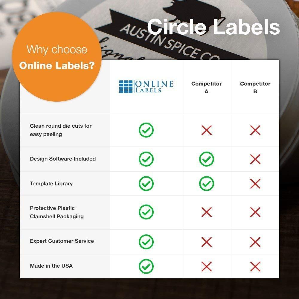 Online Labels - 1.5'' Round Labels - Pack of 3,000 Circle Stickers, 100 Sheets - Inkjet/Laser Printer