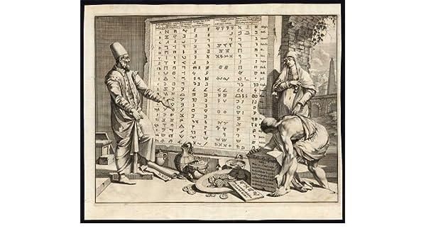 Amazon.com: Antique Print-HEBREW ALPHABET-MOSES-ABRAHAM-JEWS-ISRAEL-Goeree-1690: Etchings Prints: Posters & Prints