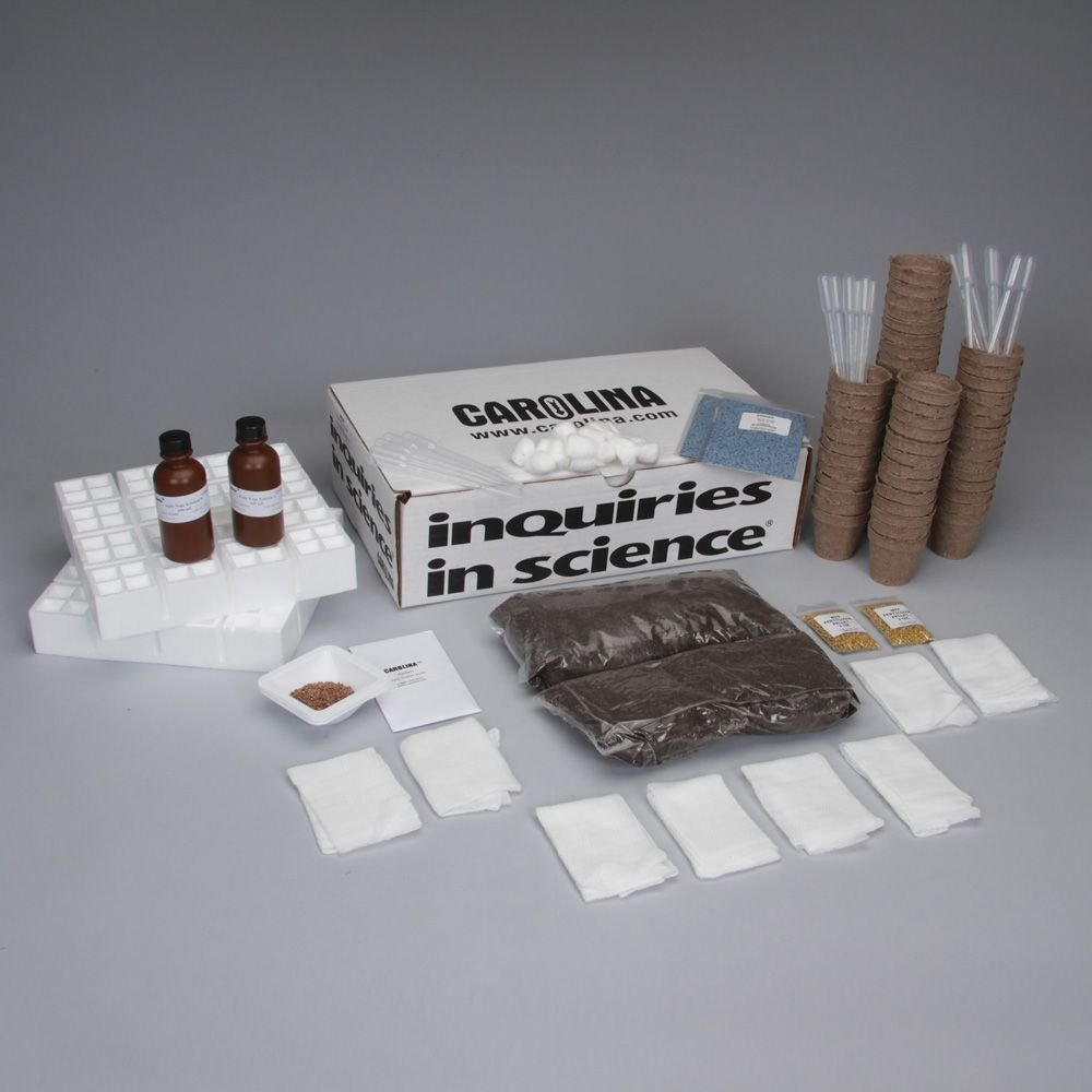 Determining Agricultural Resources Kit Refill