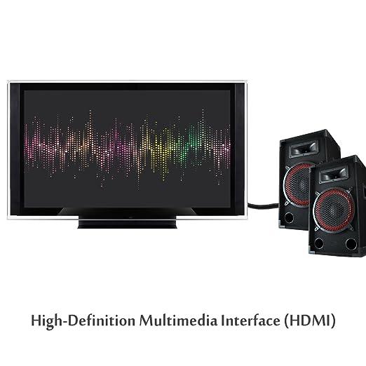 UCEC Full de HDMI a Full HDMI Cable en Espiral para Atomos ...