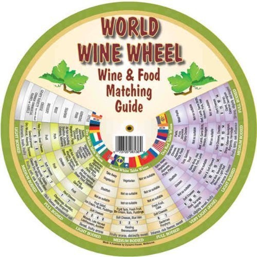 World Wine Wheel - World Wine Wheel - Wine Food Matching Guide. An incredible resource for wine enthusiasts. Makes a great gift