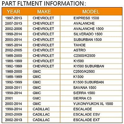 BRTEC 2pcs Black Wheel Spacers for 1997 1998 1999 2000 2001 2002 2003 2004-13 Chevy Express Avalanche Silverado Suburban 2005 2006 2007 2008 2009 2010 2011 2012 2013 GMC Yukon(2