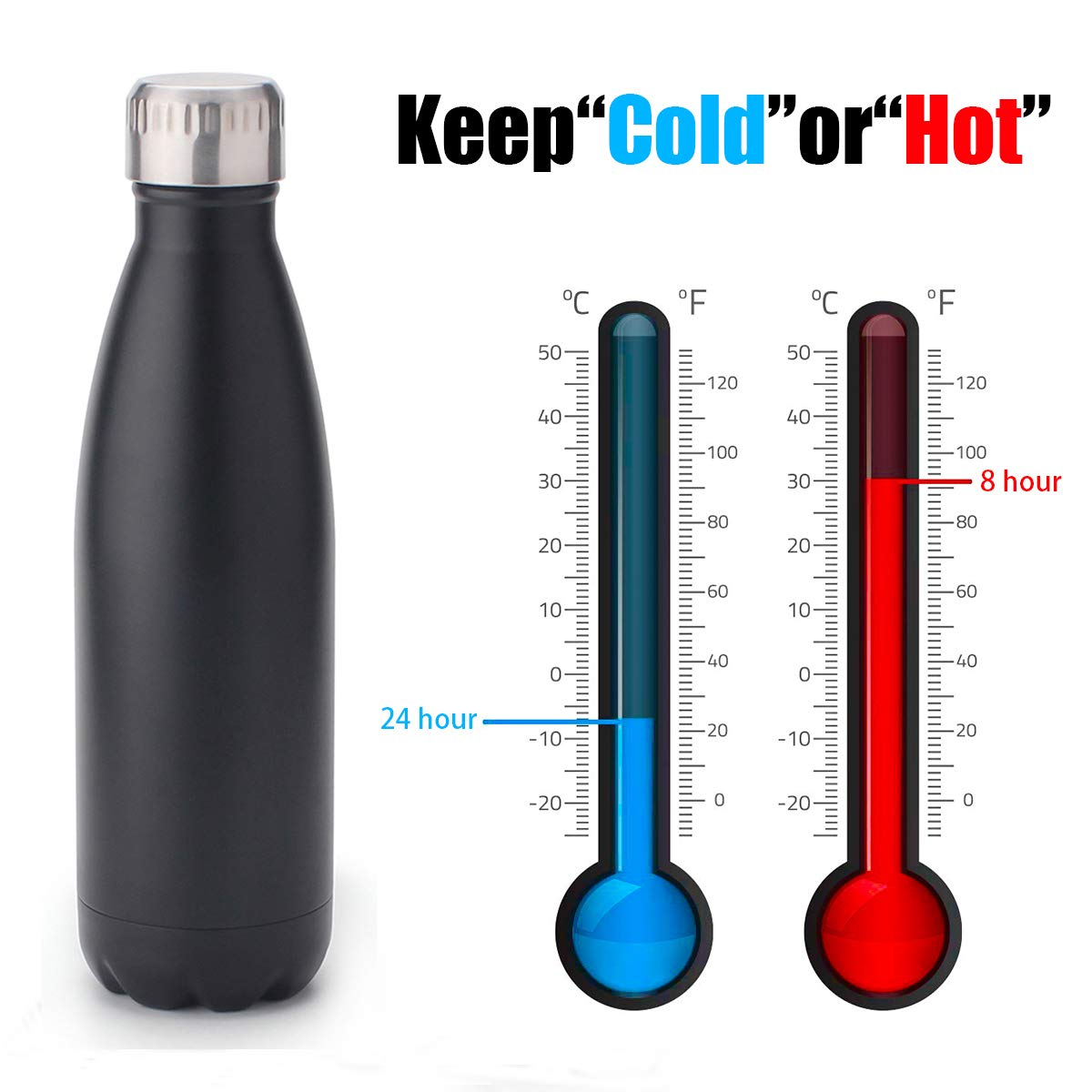500 ml mininoo Stainless Steel Vacuum Insulated Water Bottle 17oz Leak-Proof Double Walled BPA Free Flask Keeps Drinks Cold for 24 Hours /& Hot for 8 Hours