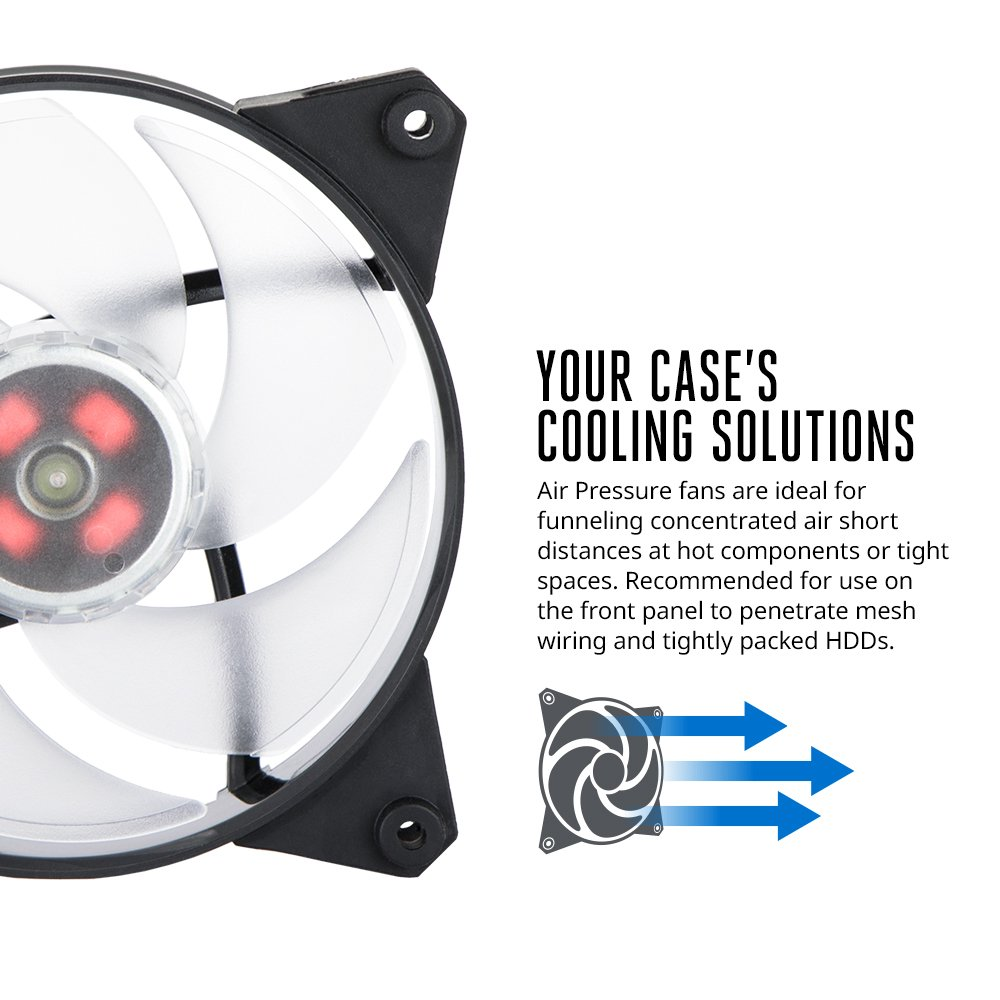 Cooler Master MFY-P2DC-153PC-R1 MasterFan Pro 120 Air Pressure RGB- 120mm Static Pressure RGB Case Fan, 3 in 1 with RGB LED Controller, Computer Cases CPU Coolers and Radiators by Cooler Master (Image #5)