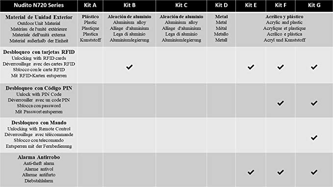 Amazon.com: NUDITO N720 Wired Video Doorbell Kit, Intercom ...