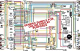 "1969 - 1970 - 1971 Oldsmobile 442 Color Wiring Diagram 18"" X 24"" Poster Size"
