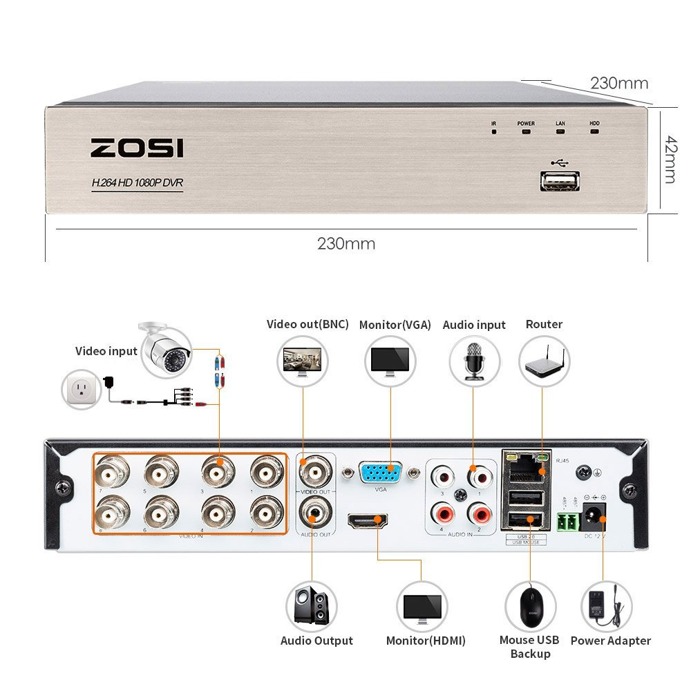 ZOSI 8 Channel 1080P Video Security System with 1TB Hard Drive and 4 2.0MP Weatherproof Bullet Cameras with 120ft Night Vision