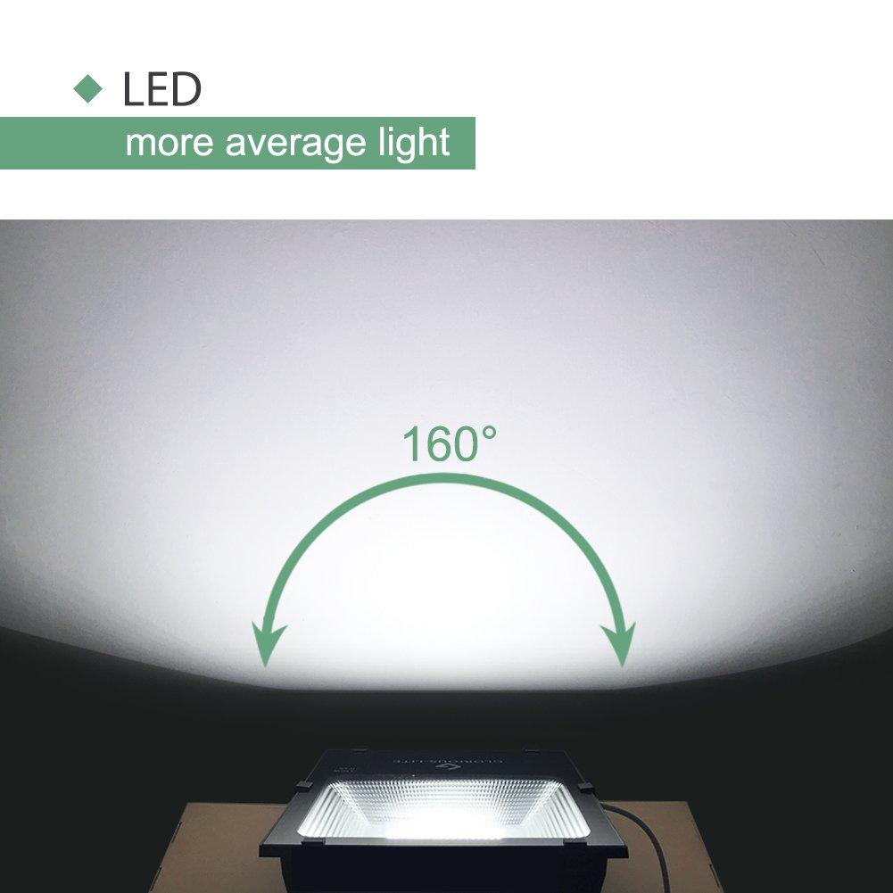 Halogen Work Lamp Flood Light 150w Portable Garage: GLORIOUS-LITE LED Flood Light, 150W(750W Halogen Equiv