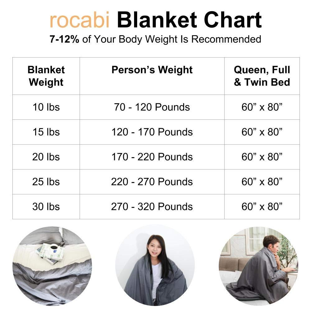 rocabi Premium Lest/é Couverture pour Adultes 10 lbs Gris