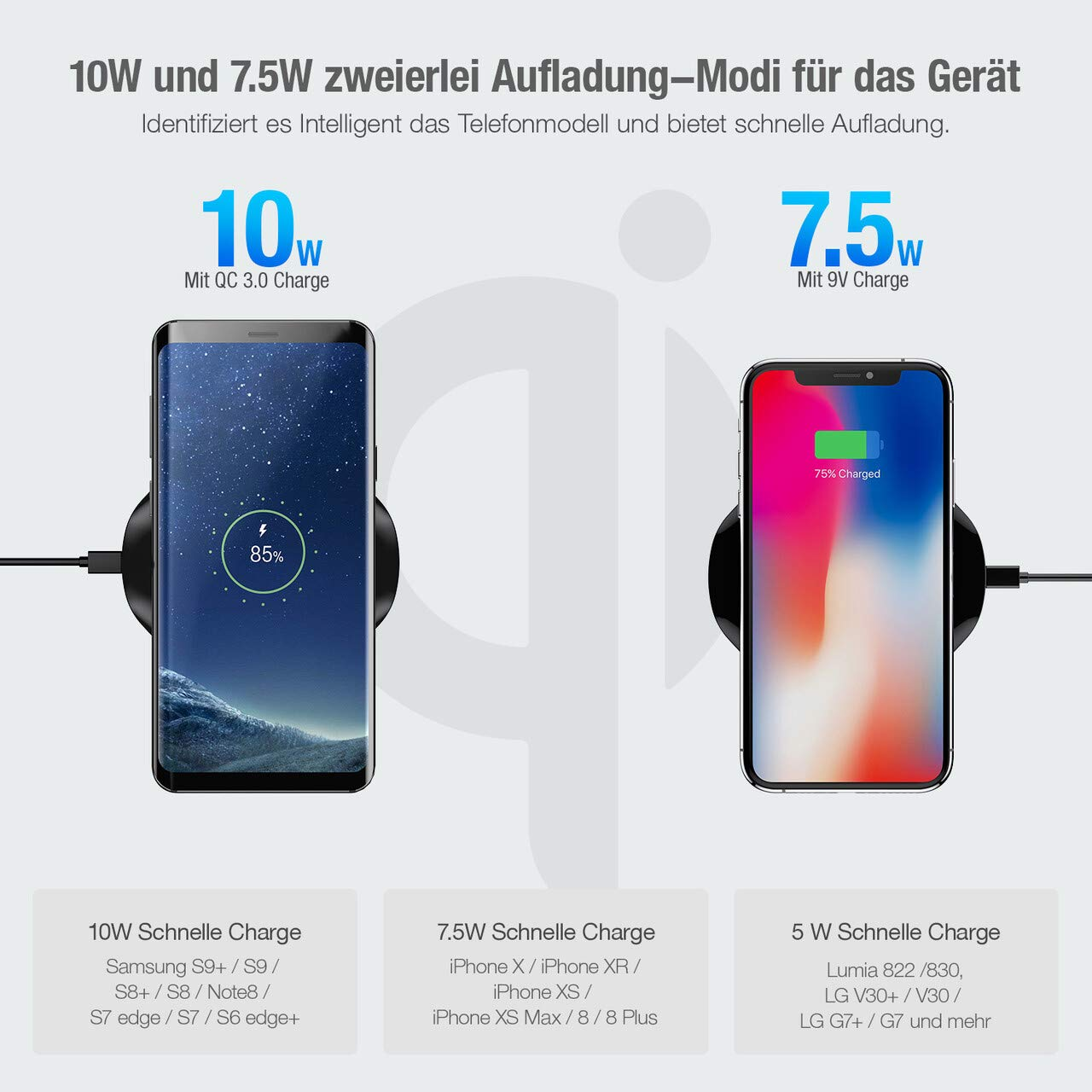 POWERADD Wireless Charger 10W Kabellose Ladegerät qi ladestation für Samsung Galaxy S9/ S8 Plus /S8 / S7 / S7 Edge / S6 Nexus, Nokia Lumia, LG, 7.5W für iPhone XS/XR/X/ 8/8 Plus