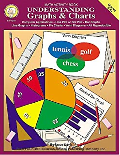 Amazon scholastic success with charts tables and graphs understanding graphs charts computer applications line plot or dot plot bar graphs ccuart Choice Image
