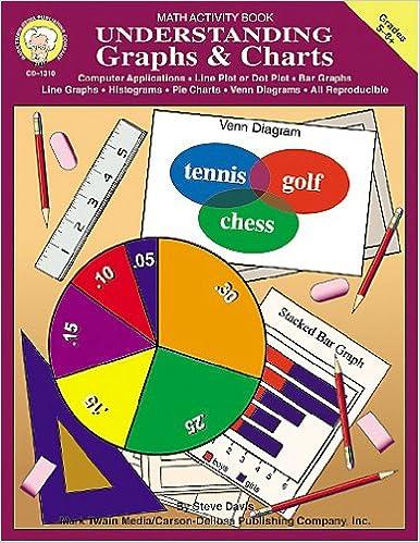 Understanding graphs charts computer applications line plot or understanding graphs charts computer applications line plot or dot plot bar graphs line graphs histograms pie charts venn diagrams math activity ccuart Choice Image