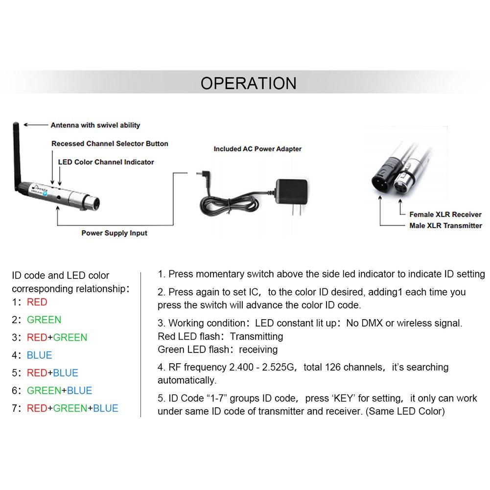 Donner 8pcs Black Metal DMX512 DMX Dfi DJ 2.4G Wireless 7 Receiver /& 1 Transmitter Lighting Control