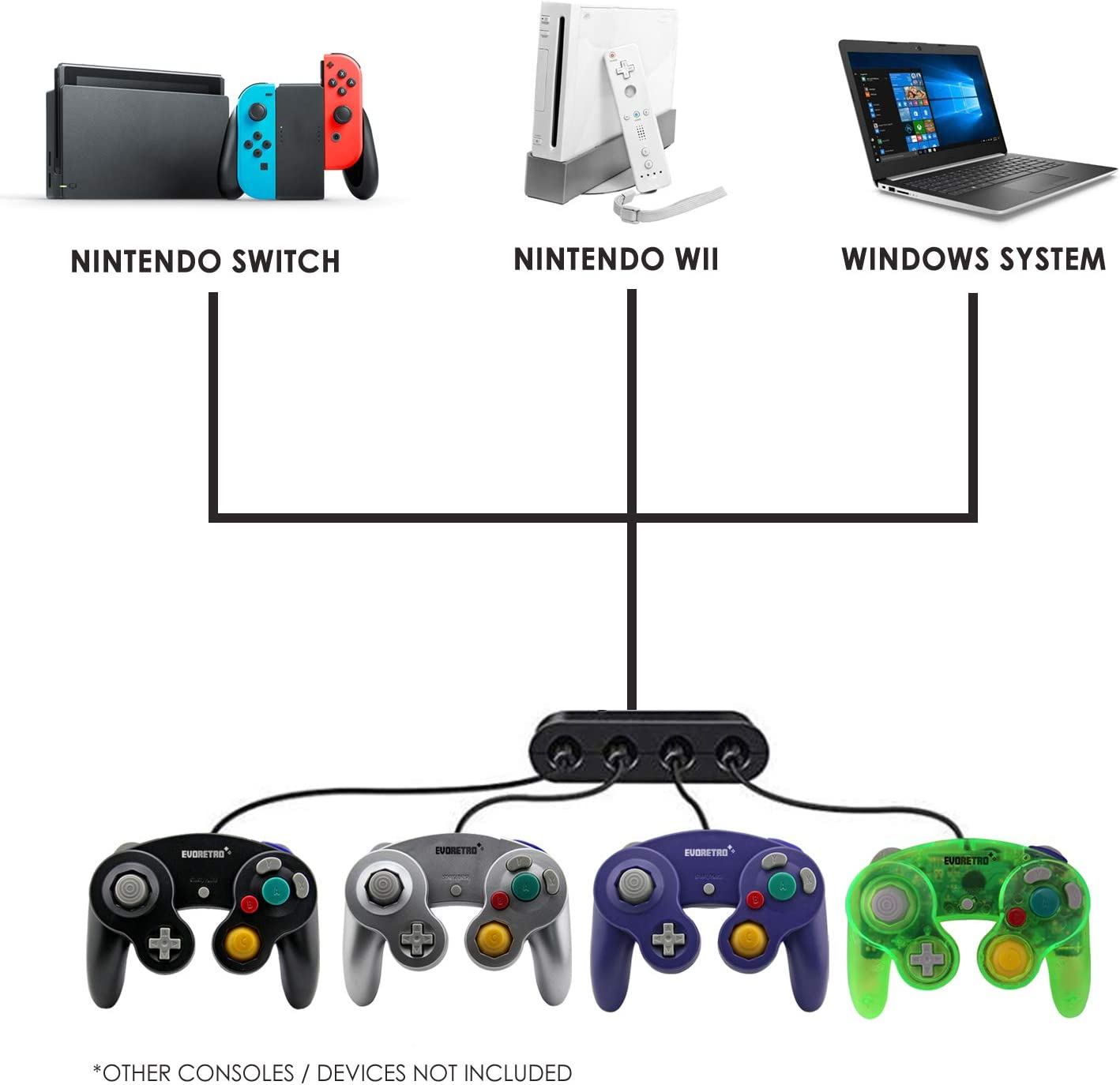 4 Pack Gamecube Controller Bundle - with 4 Extension Cords and a 4-Port Adapter for/Switch/PC by EVORETRO: Electronics