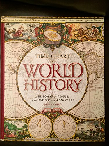Time Chart of World History: A Histomap of Peoples and