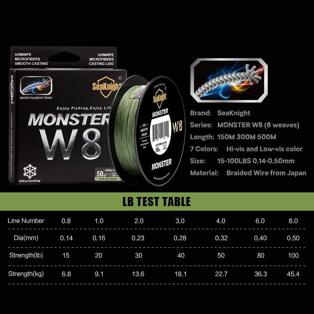 SeaKnight Monster Trenzado de Pescar W8/S9 Trenzado de 8/9 Hilos, 300/500 m, súper Suave, de Polietileno, Hilo Trenzado de multifilamentos para Pesca en mar, 6,8 kg - 45,4 kg: Amazon.es: Deportes y aire libre