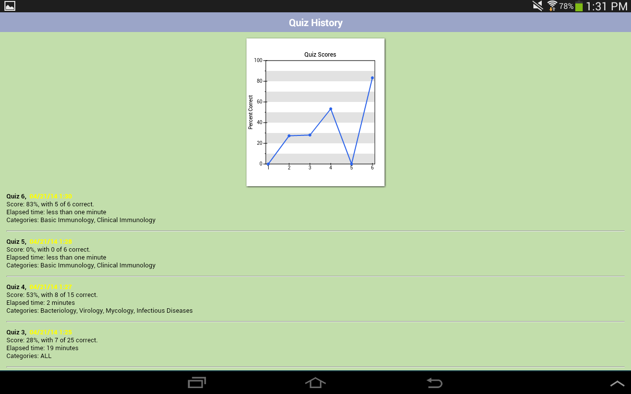Amazon Microbiology And Immunology Lippincotts Illustrated QA Review Appstore For Android