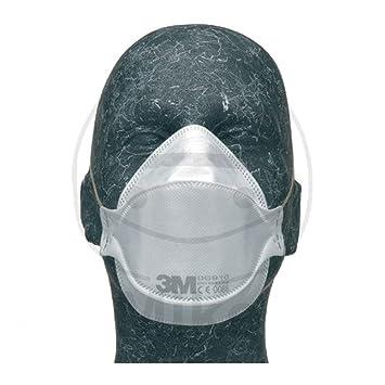 feinstaub maske 3m