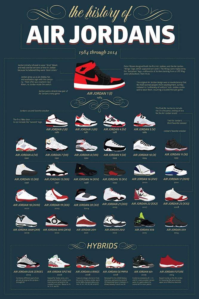 GZCJHP Michael Jordan Shoe Basketball