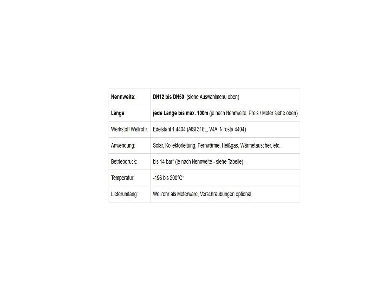 alle L/ängen weitgewellt Edelstahlwellrohr 1.4404 Preis pro Meter L/änge nach Wunsch ideal f/ür W/ärmetauscher Zuschnitt Gr/ö/ße:DN20-1 Zoll DN12 bis DN50