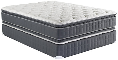King Corsicana Double Sided Pillow Top Mattress