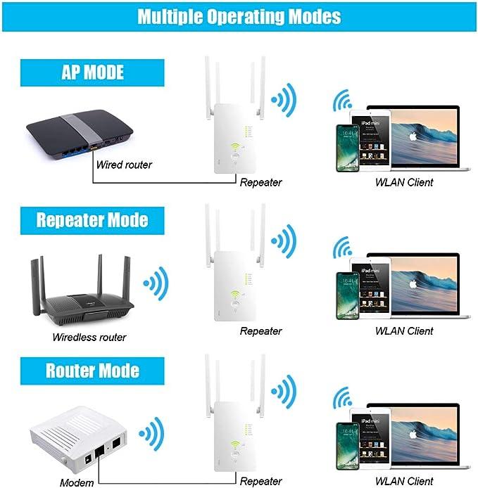 N/P Repetidores WiFi, 1200Mbps Amplificador Señal WiFi 5G/2.4G Repetidor WiFi Largo Alcance con Ap/Repeater/Router Modos, Señal hasta 2500 Pies ...