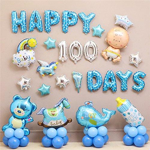 100 Day Supply - 2