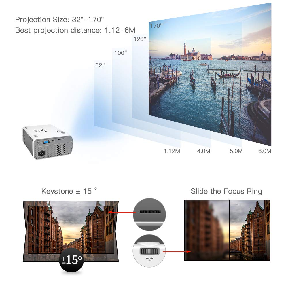 ViviMage C460 Mini Movie Projector, 2500 Lux 1080p Supported, Portable Home Cinema Indoor/Outdoor Use Compatible iPhone/PC/DVD/Fire TV Stick/Video Games by VIVIMAGE (Image #5)