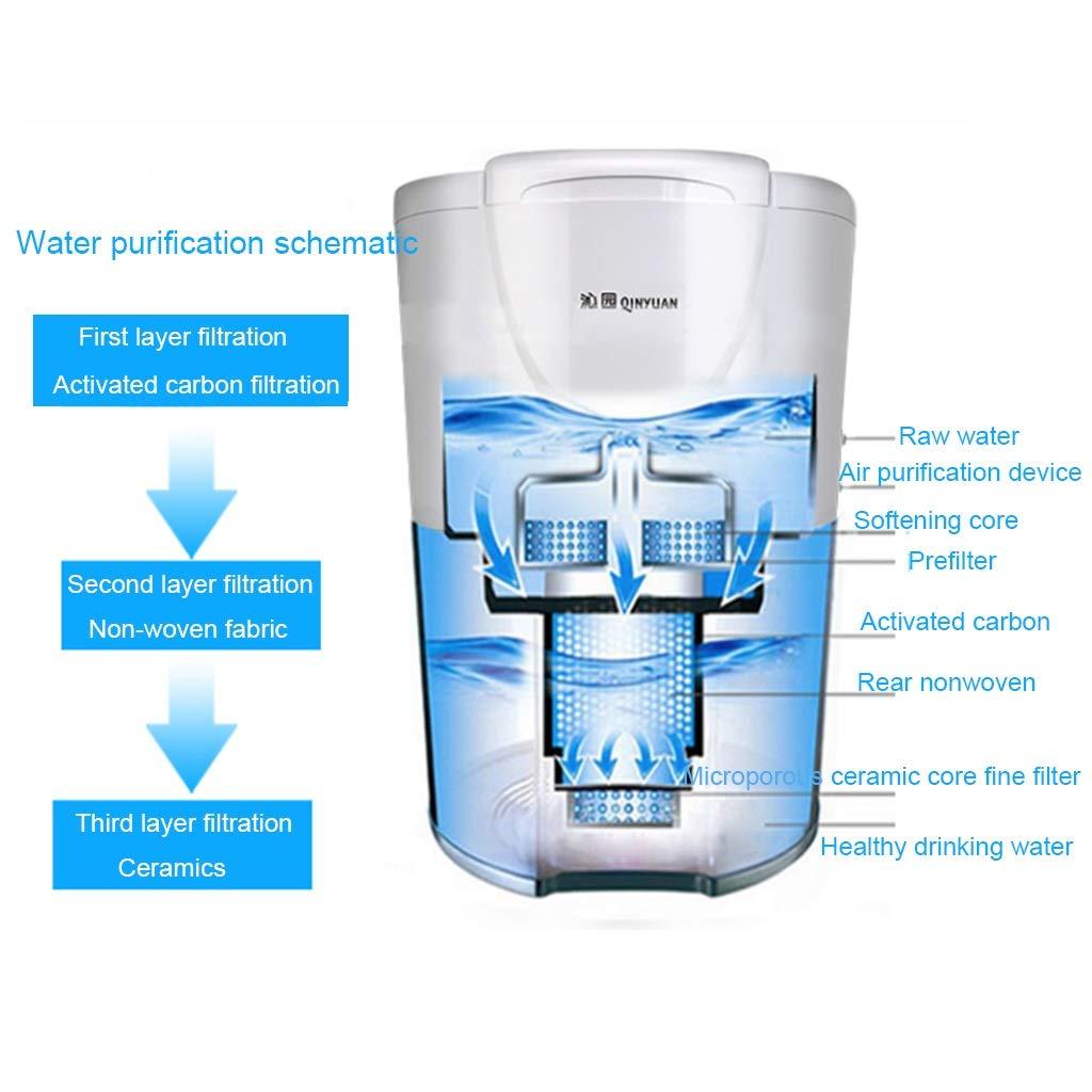 Sistema de filtración de Agua de 3 galones para dispensadores de ...